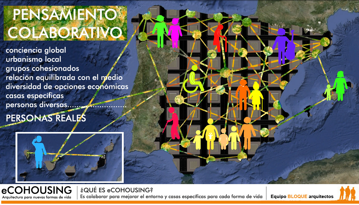 eCOHOUSING_PENSAMIENTO COLABORATIVO
