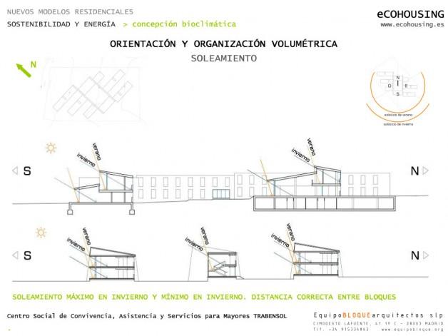 TrabensoI Centre bioclimatic architecture (I)