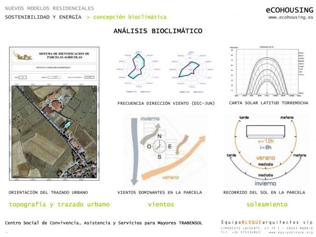 Arquitectura bioclimática del Centro Trabensol (I)