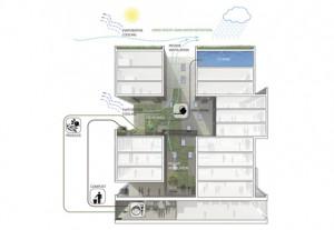 vivienda productiva cohousing conceptos