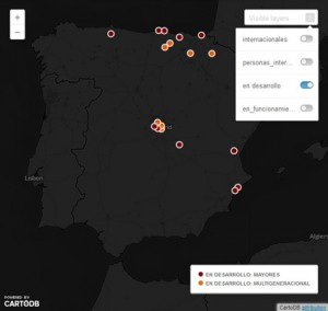 cohousing vivienda colaborativa tipos en España